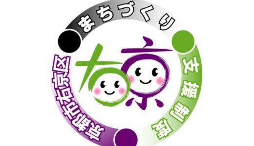 H28年度右京区まちづくり支援制度(第2期)支援事業となりました!